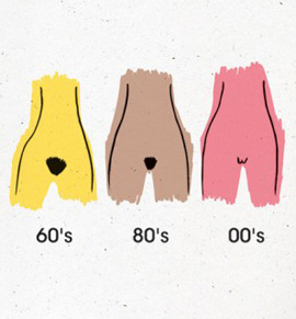 Эволюция женщины